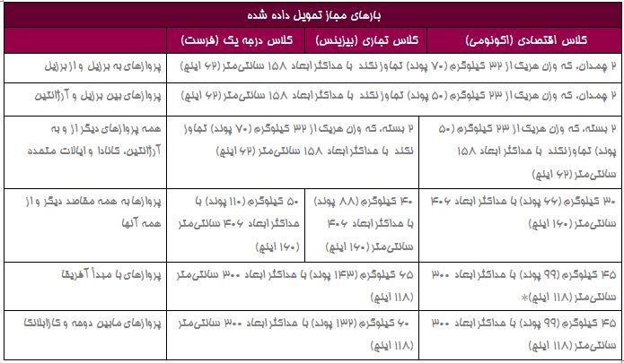 بار مجاز شرکت هواپیمایی قطر