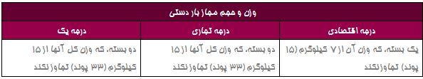 بار مجاز هواپیمایی قطر